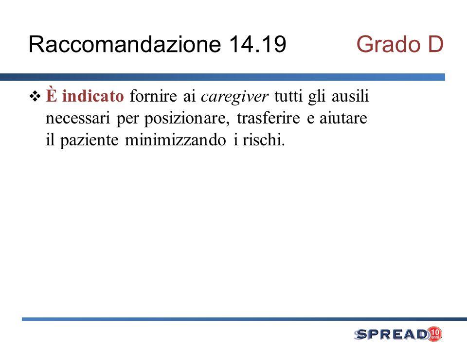 Raccomandazione 14.19 Grado D
