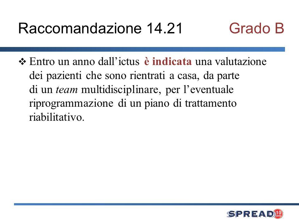 Raccomandazione 14.21 Grado B