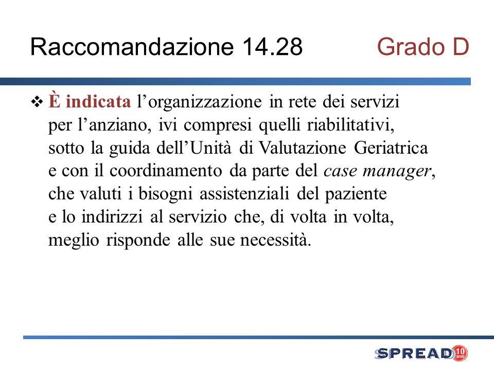 Raccomandazione 14.28 Grado D