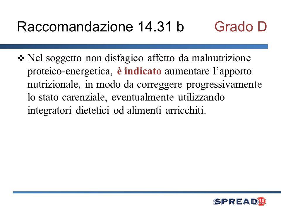 Raccomandazione 14.31 b Grado D