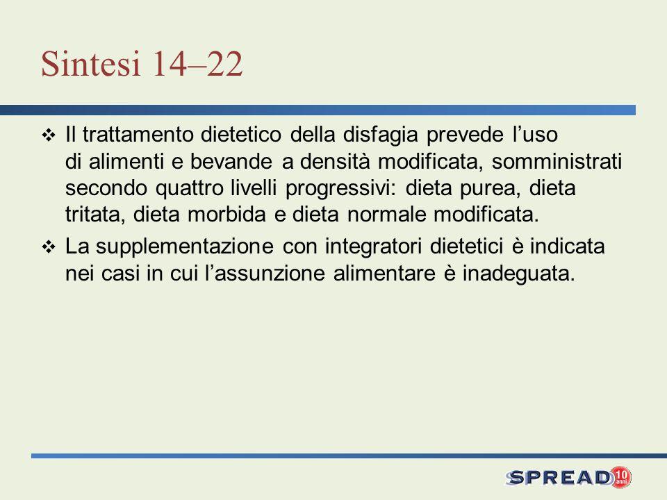 Sintesi 14–22