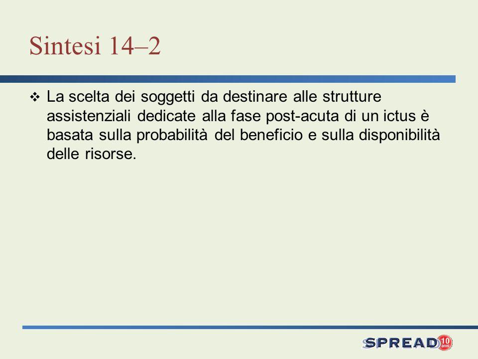 Sintesi 14–2