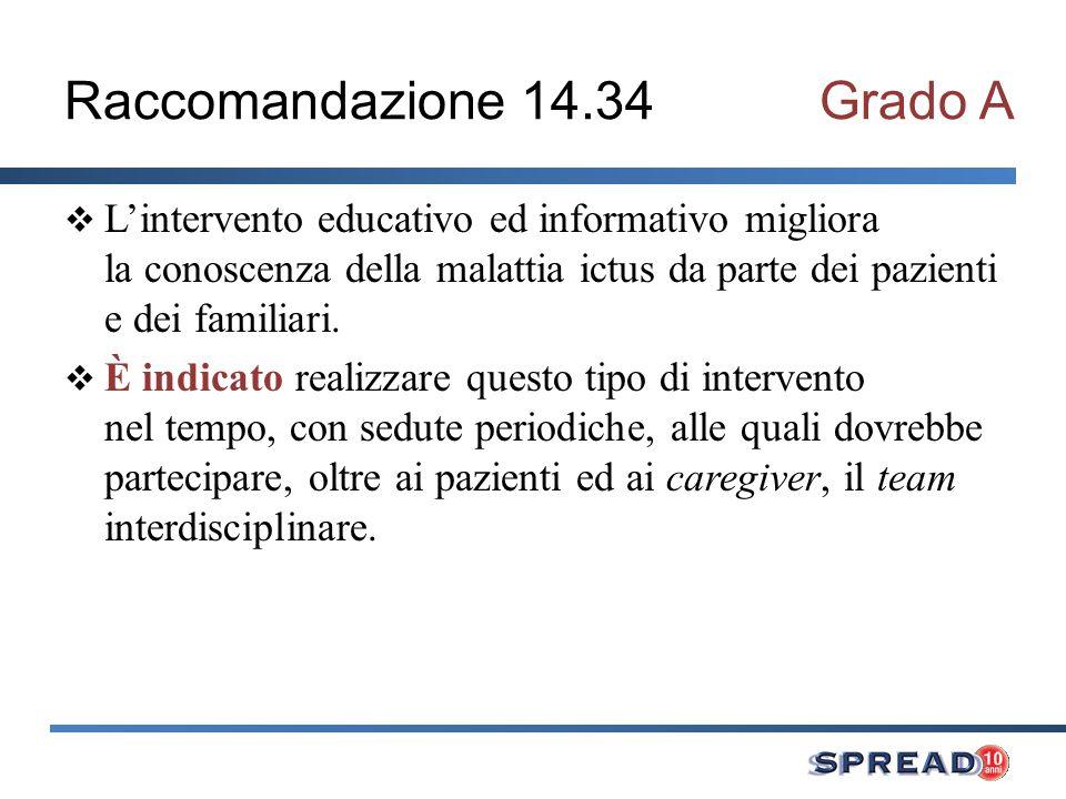 Raccomandazione 14.34 Grado A
