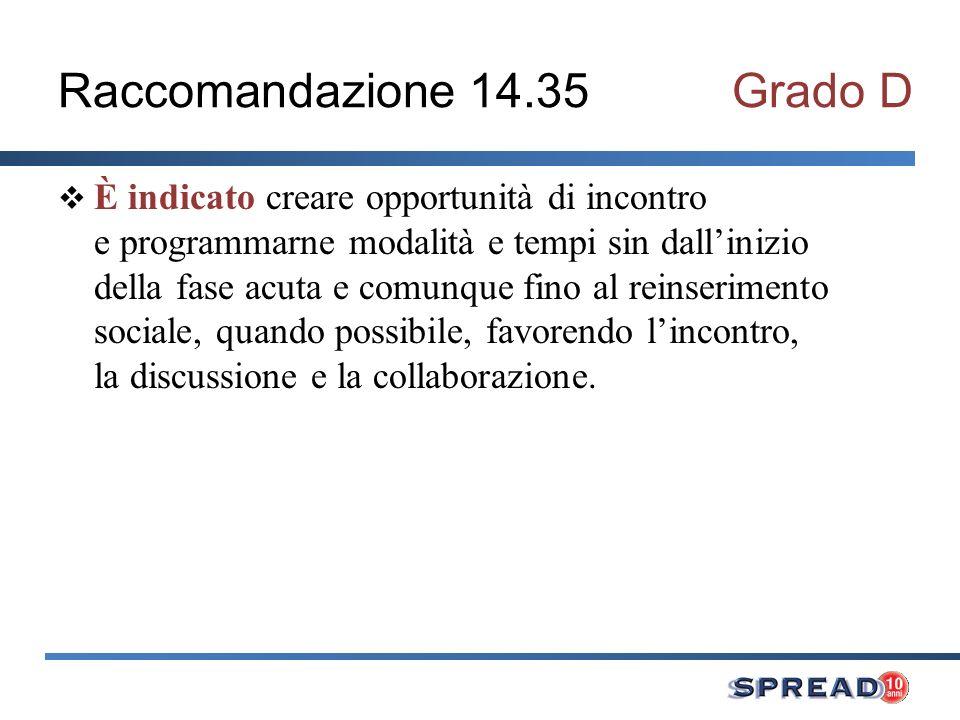 Raccomandazione 14.35 Grado D