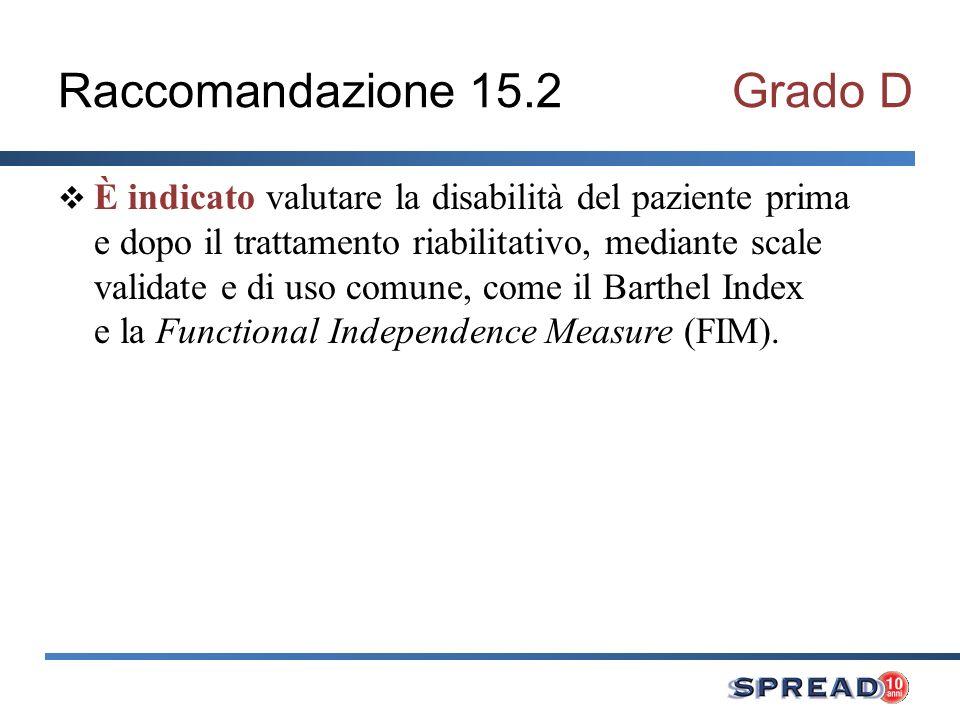 Raccomandazione 15.2 Grado D
