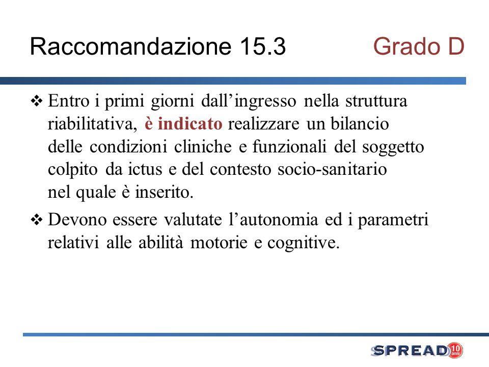 Raccomandazione 15.3 Grado D