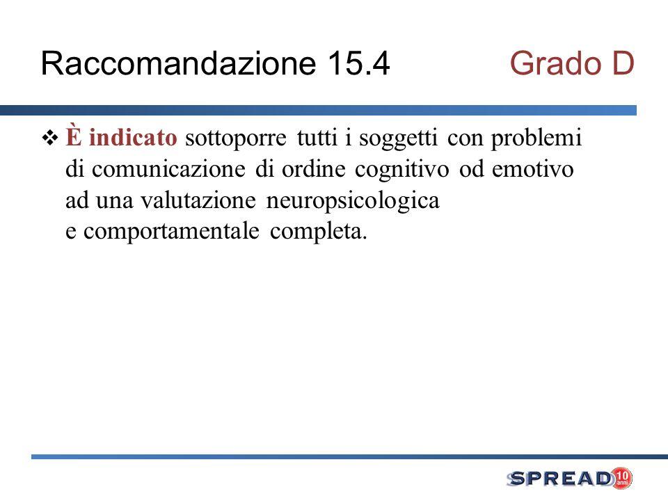 Raccomandazione 15.4 Grado D