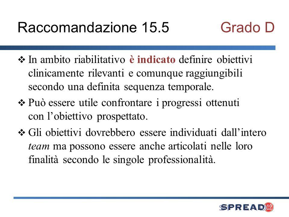 Raccomandazione 15.5 Grado D
