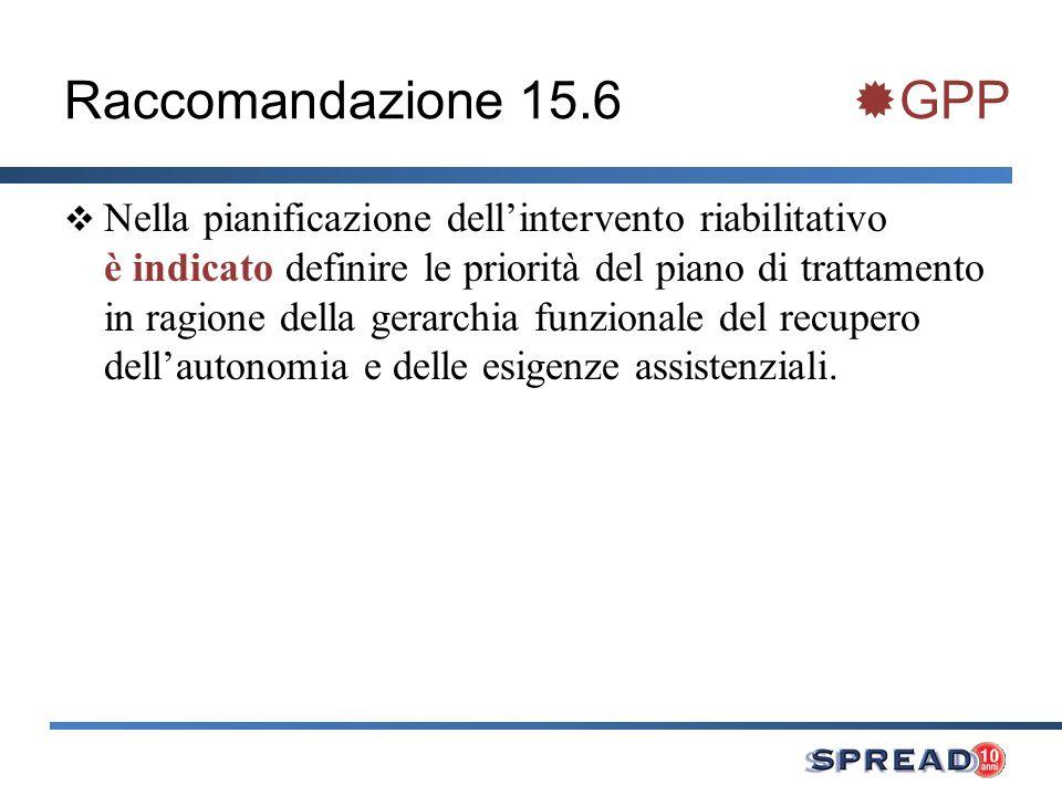 Raccomandazione 15.6 GPP