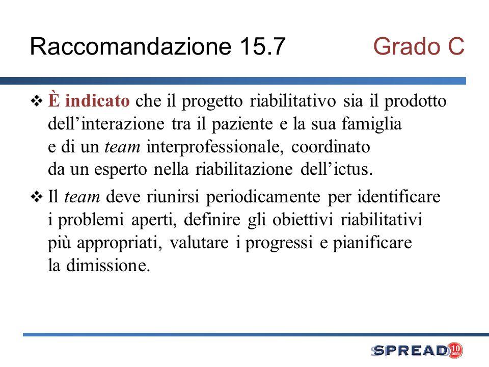 Raccomandazione 15.7 Grado C
