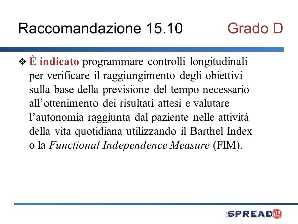 Raccomandazione 15.10 Grado D