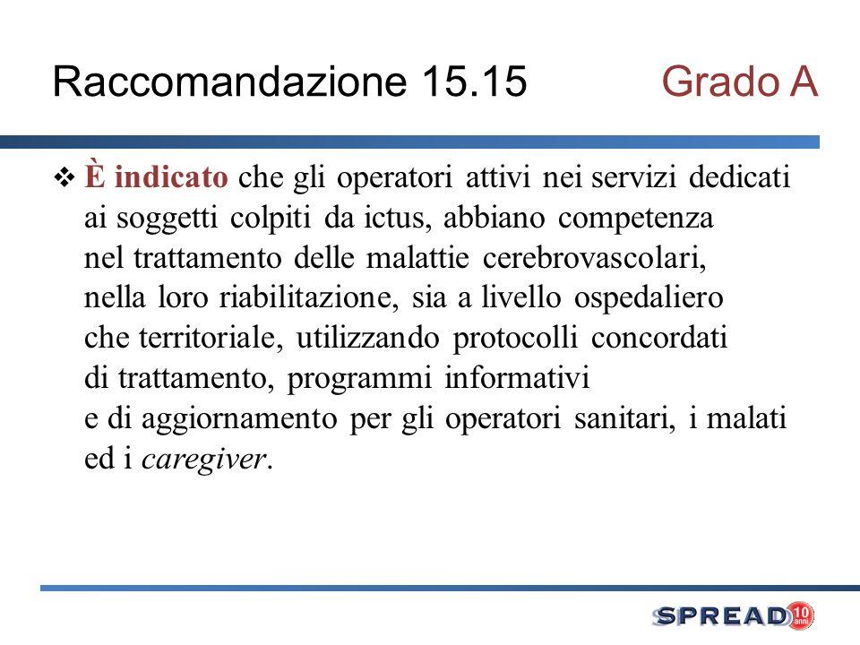 Raccomandazione 15.15 Grado A