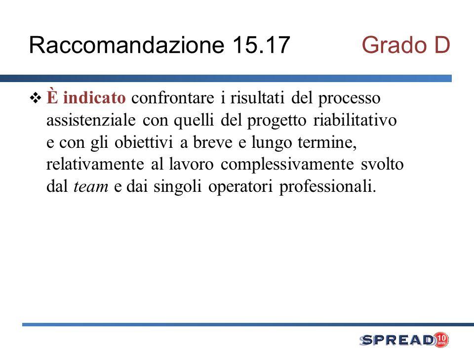 Raccomandazione 15.17 Grado D