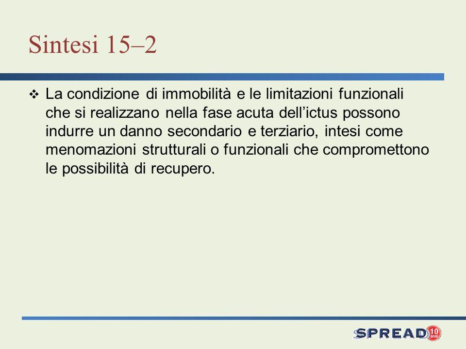 Sintesi 15–2