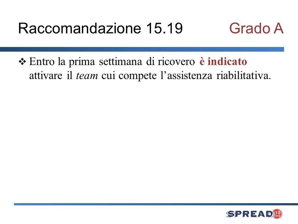 Raccomandazione 15.19 Grado A