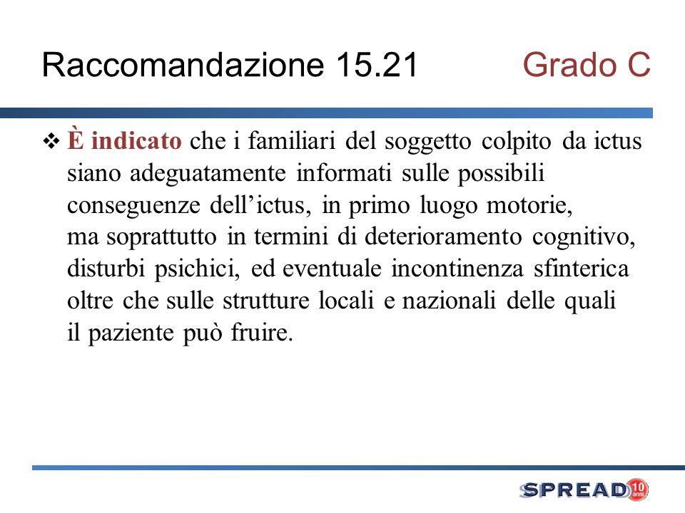 Raccomandazione 15.21 Grado C
