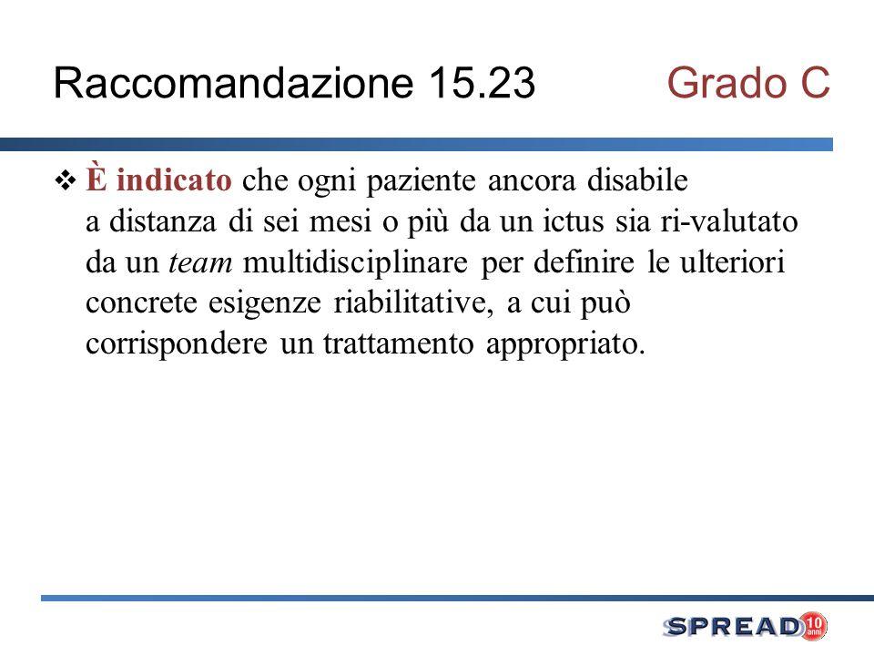 Raccomandazione 15.23 Grado C