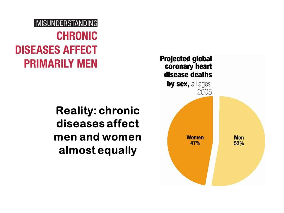 Reality: chronic diseases affect men and women almost equally
