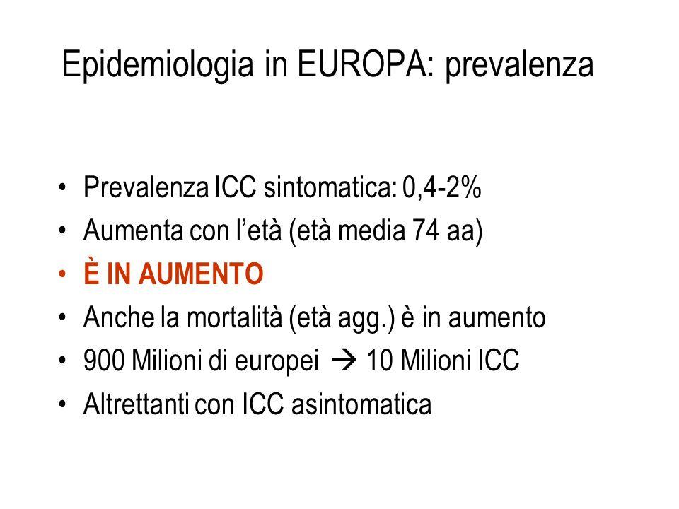 Epidemiologia in EUROPA: prevalenza
