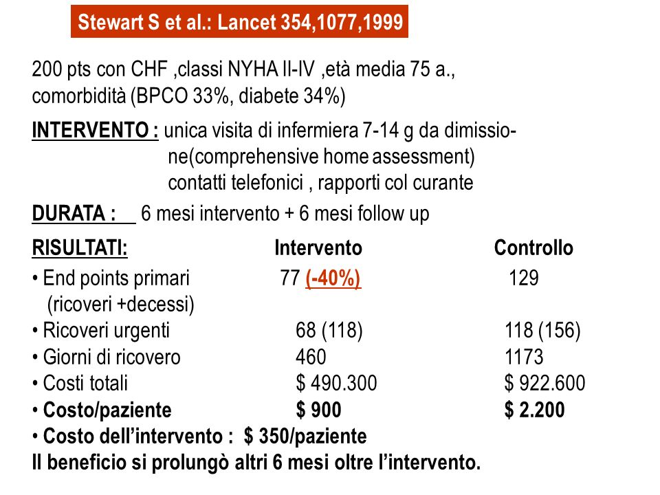 Stewart S et al.: Lancet 354,1077,1999 200 pts con CHF ,classi NYHA II-IV ,età media 75 a., comorbidità (BPCO 33%, diabete 34%)
