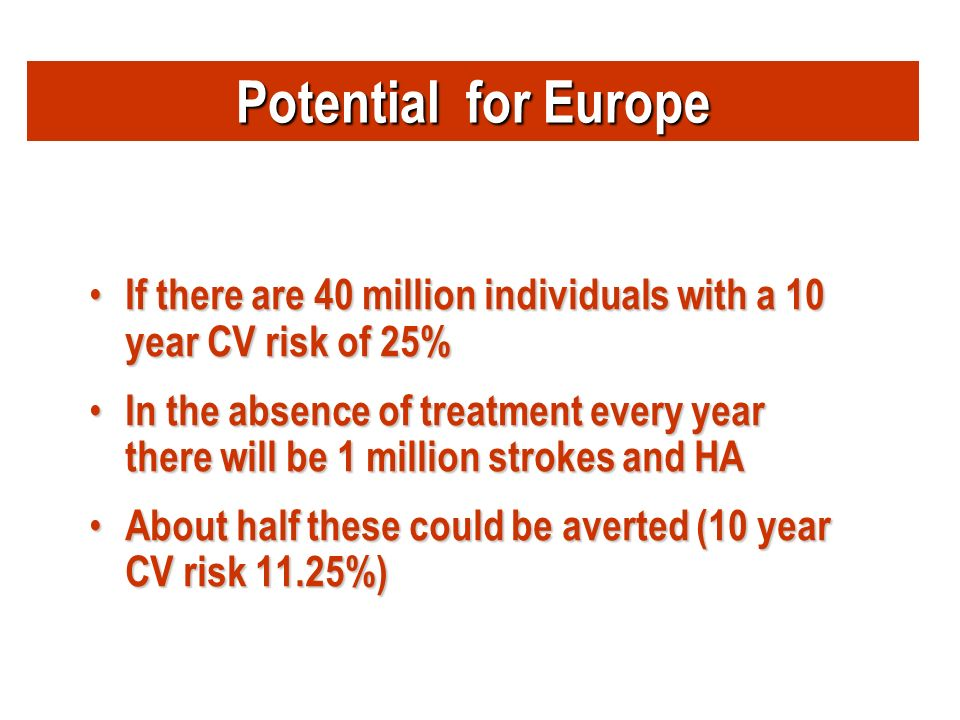 Potential for Europe If there are 40 million individuals with a 10 year CV risk of 25%