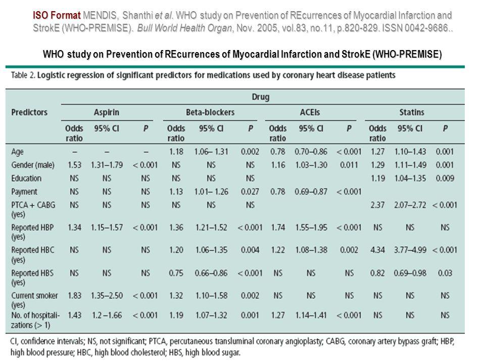 ISO Format MENDIS, Shanthi et al