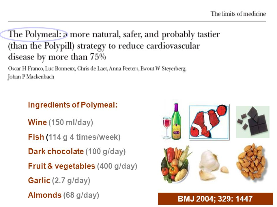 Ingredients of Polymeal: