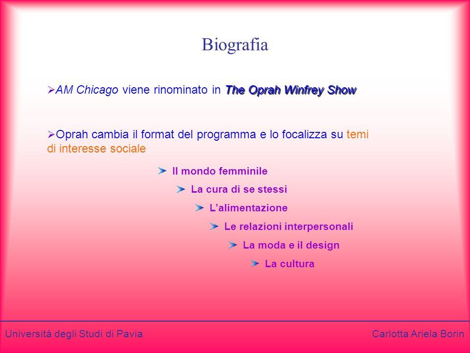 Biografia AM Chicago viene rinominato in The Oprah Winfrey Show