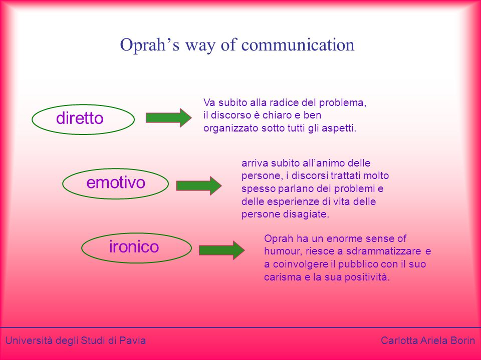 Oprah's way of communication