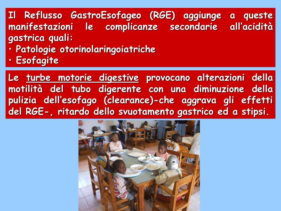 Il Reflusso GastroEsofageo (RGE) aggiunge a queste manifestazioni le complicanze secondarie all'acidità gastrica quali:
