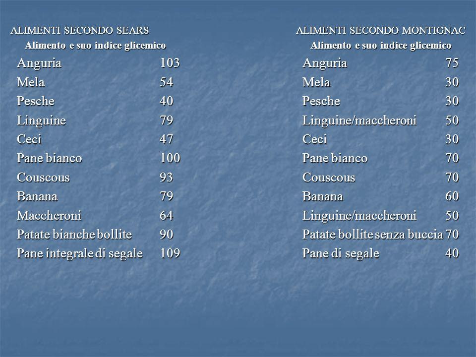 Linguine 79 Linguine/maccheroni 50 Ceci 47 Ceci 30