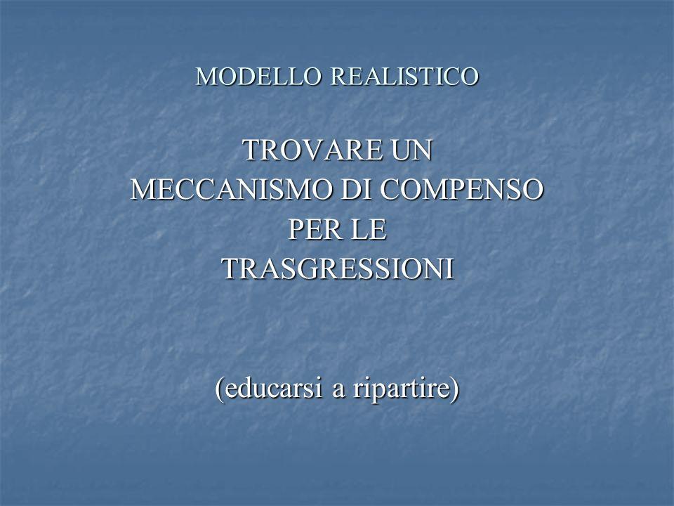MECCANISMO DI COMPENSO PER LE TRASGRESSIONI