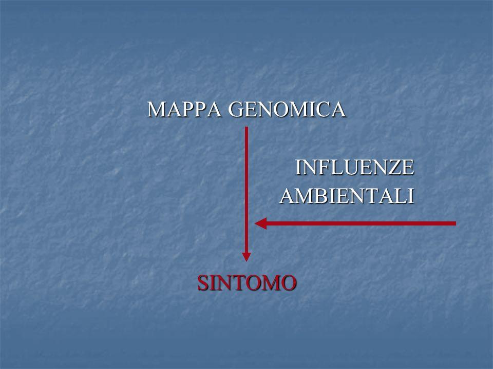 MAPPA GENOMICA INFLUENZE AMBIENTALI SINTOMO
