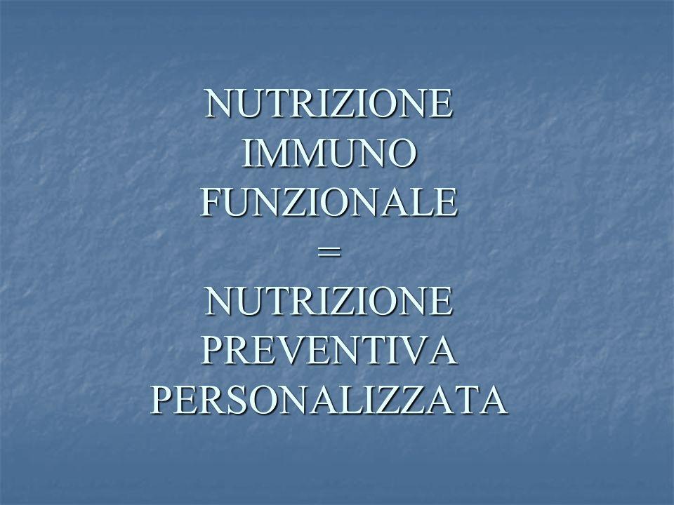 NUTRIZIONE IMMUNO FUNZIONALE = NUTRIZIONE PREVENTIVA PERSONALIZZATA