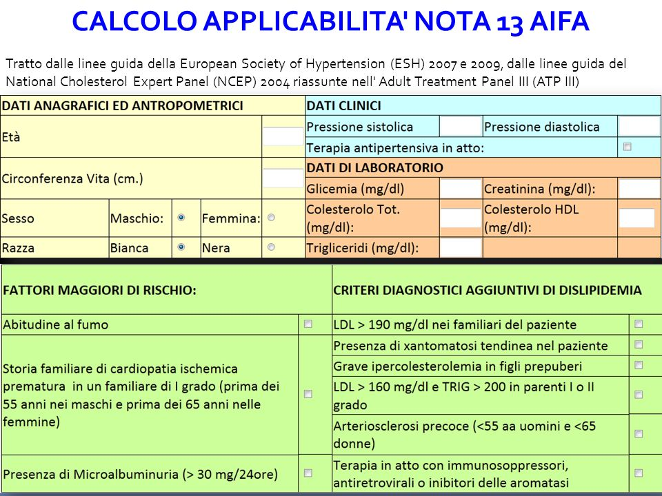 CALCOLO APPLICABILITA NOTA 13 AIFA