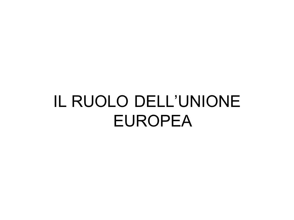 IL RUOLO DELL'UNIONE EUROPEA