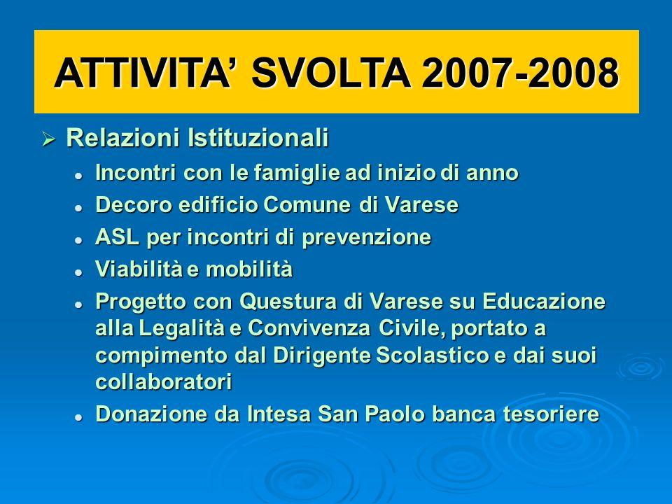 ATTIVITA' SVOLTA 2007-2008 Relazioni Istituzionali