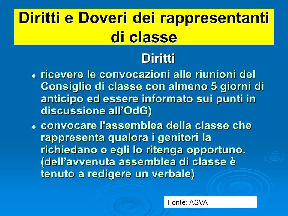 Diritti e Doveri dei rappresentanti di classe
