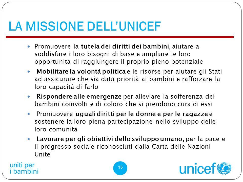LA MISSIONE DELL'UNICEF