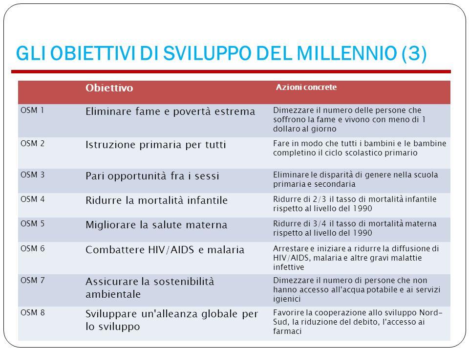GLI OBIETTIVI DI SVILUPPO DEL MILLENNIO (3)