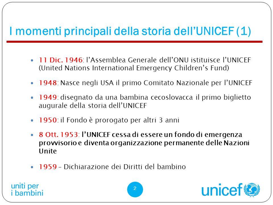 I momenti principali della storia dell'UNICEF (1)