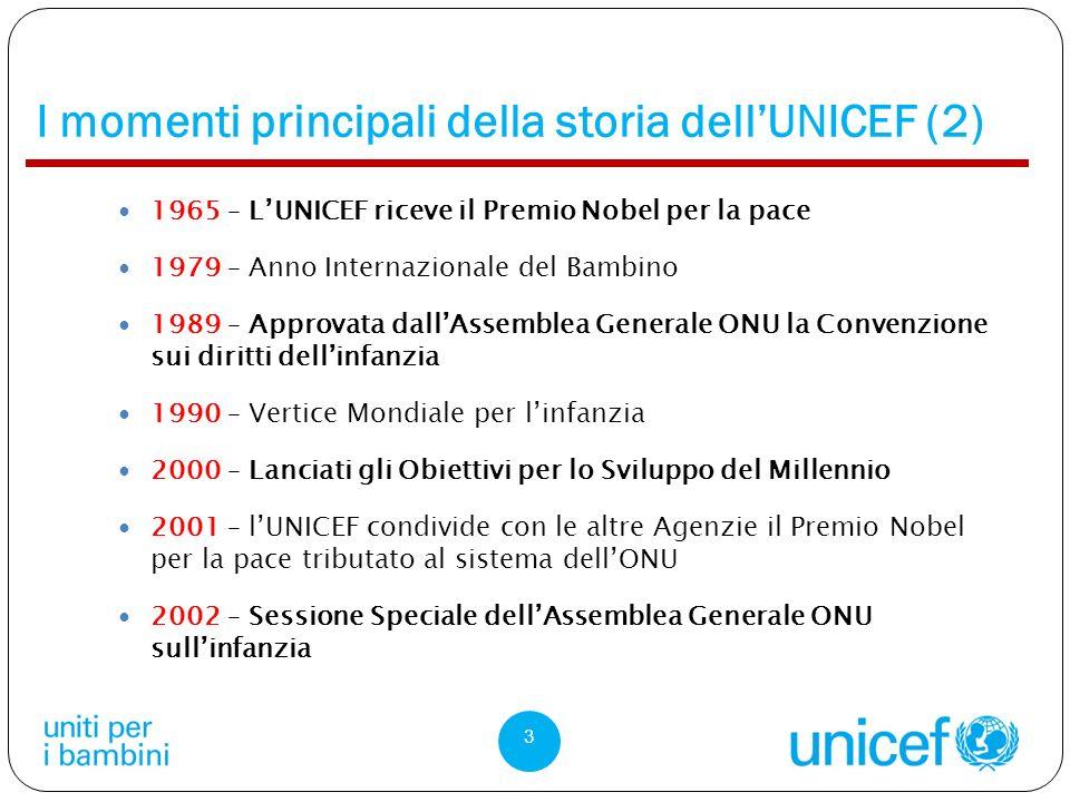 I momenti principali della storia dell'UNICEF (2)