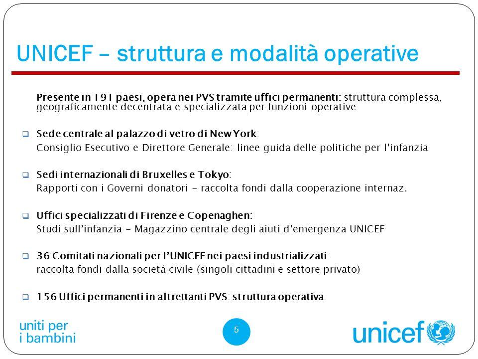 UNICEF – struttura e modalità operative