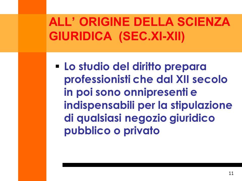ALL' ORIGINE DELLA SCIENZA GIURIDICA (SEC.XI-XII)