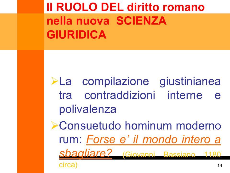 Il RUOLO DEL diritto romano nella nuova SCIENZA GIURIDICA