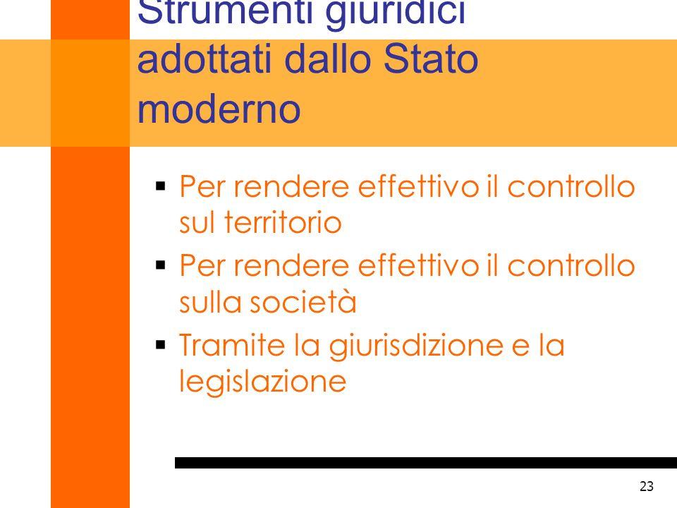 Strumenti giuridici adottati dallo Stato moderno
