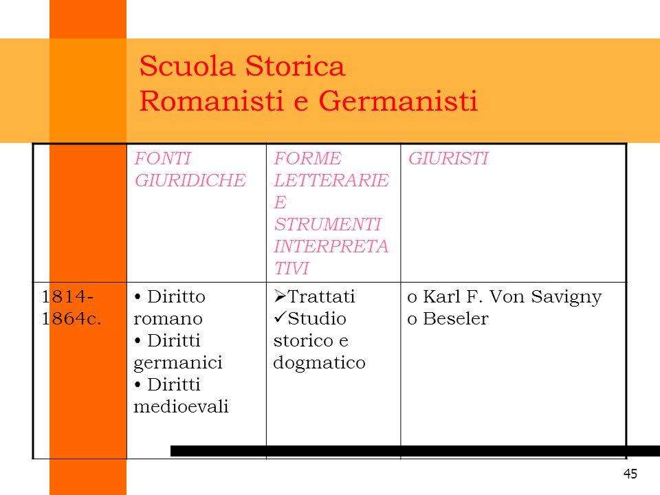 Scuola Storica Romanisti e Germanisti