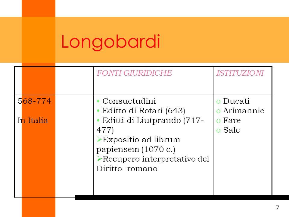 Longobardi FONTI GIURIDICHE ISTITUZIONI 568-774 In Italia Consuetudini