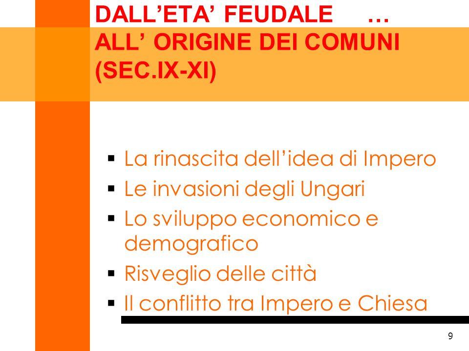 DALL'ETA' FEUDALE … ALL' ORIGINE DEI COMUNI (SEC.IX-XI)