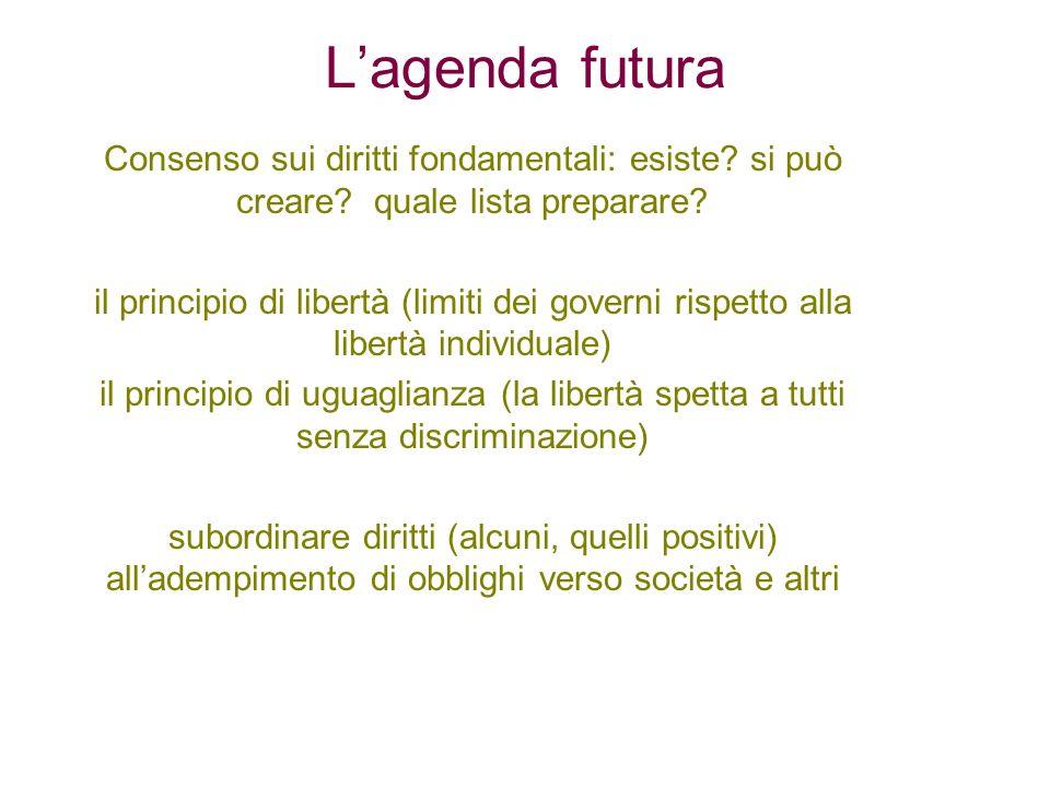 L'agenda futura Consenso sui diritti fondamentali: esiste si può creare quale lista preparare